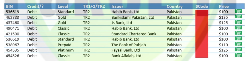 Pakistan: Banks Weren't Hacked, But Card Details Leaked